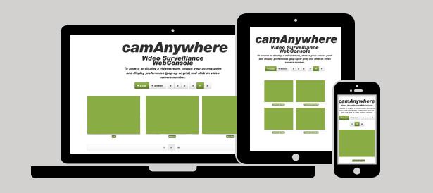 camAnywhere camAnywhere